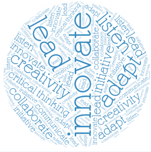 tagcloud_21Century