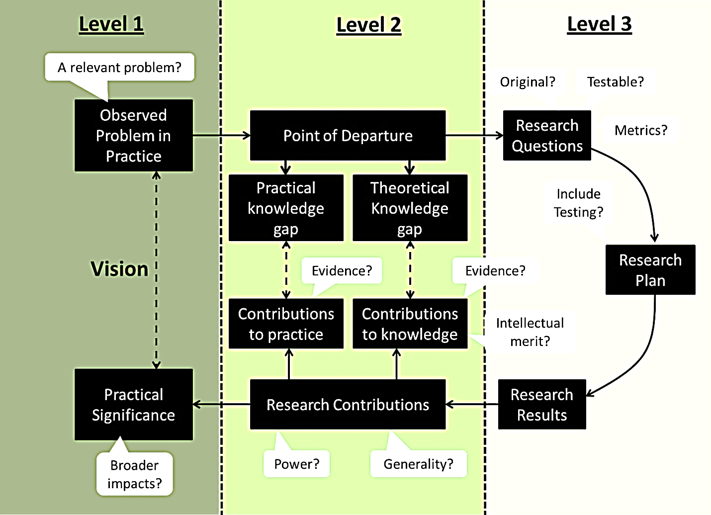 Stanford university research strategy