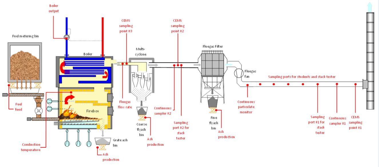 63 besides Water Well Wiring Schematic also Pt100 Transmitter Wiring Diagram likewise 50 Water Heater Pressure Relief Valve as well Electronic Transmitters Wire. on thermocouple meter schematic