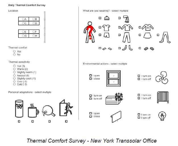Transsolar Living Lab Fig 3