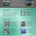 Informative Signs Tell the Story of Energy Savings in NE 2 and NE 4