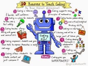Coding-teaching coding-cs-BC