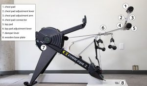 Rowing ergometer with adapter arm and legend describing parts of adapter arm