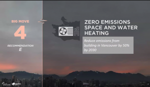 Powerpoint slide showing building emissions reduction goal of 50% by 2030